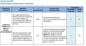 Informe seguimiento PDA junio 2018 - invernadero Arroyo de la Vega