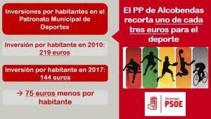 PP recorta uno de cada tres euros deportes